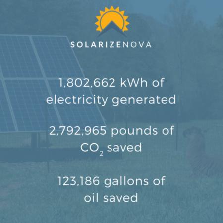 Solarize-Stats-Llama (2)